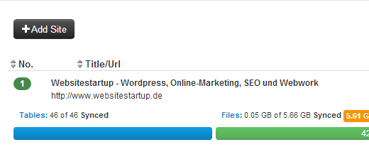 Backup von WordPress mit Blogvault