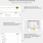 Boostingbox seo tool