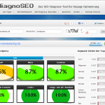 Diagnoseo als Onpage Analyse