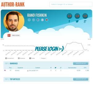 Author-rank.org Profil von Rand Fishkin