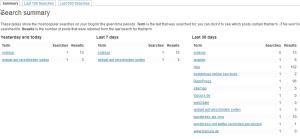 Auswertung der internen Suchfunktion - Das Search Meter Dashboard