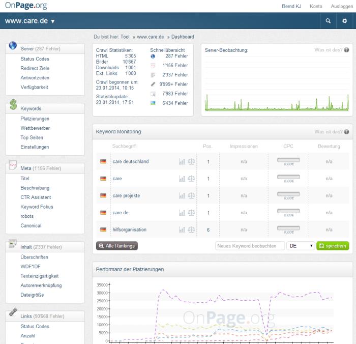 Onpage.org dashboard übersicht