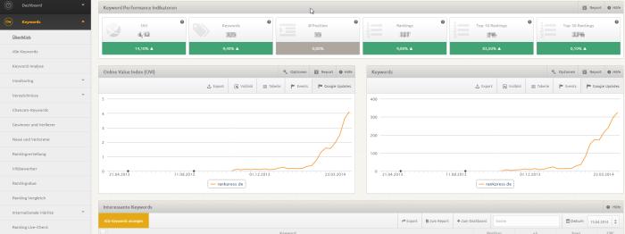 Keyword Monitoring im XOVI Tool