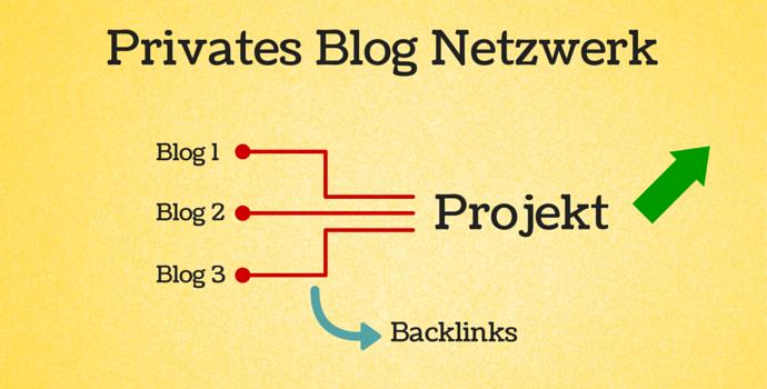 privates blog netzwerk